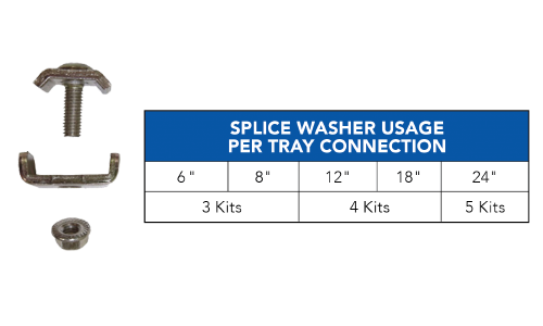 Tray Connection Splice Chart